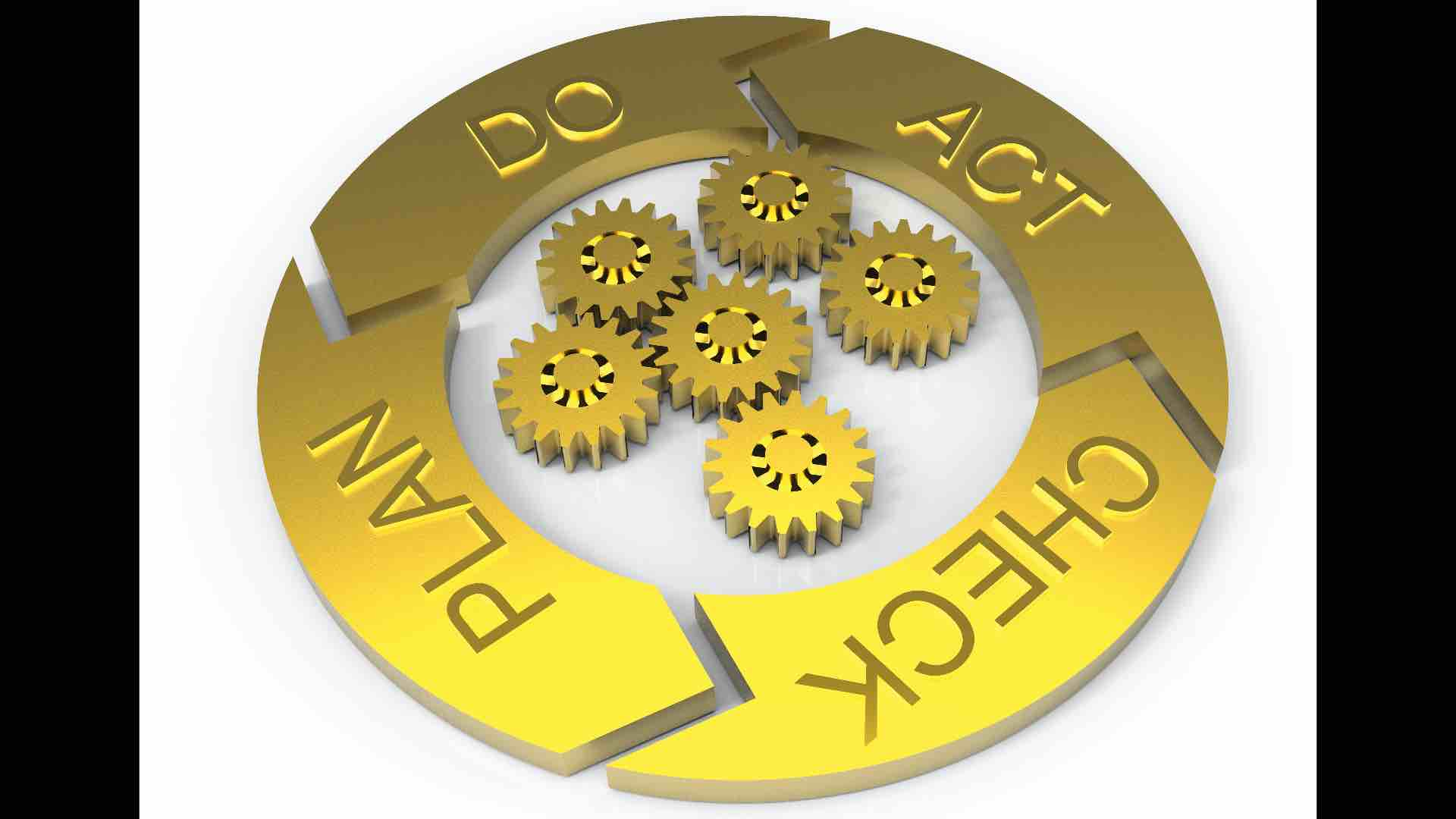 Preparing for Management Systems Audit